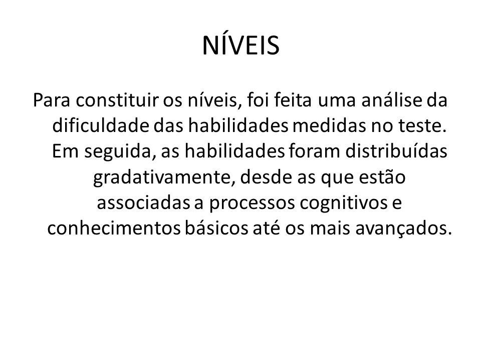 NÍVEIS