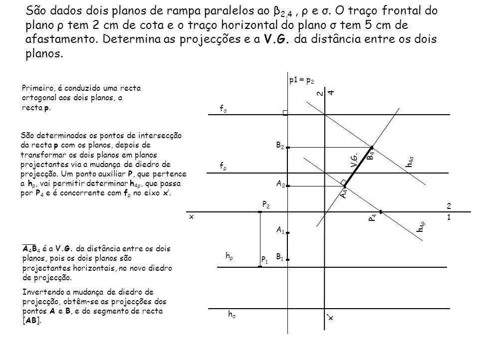 São dados dois planos de rampa paralelos ao β2,4 , ρ e σ