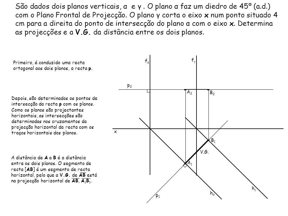 São dados dois planos verticais, α e γ