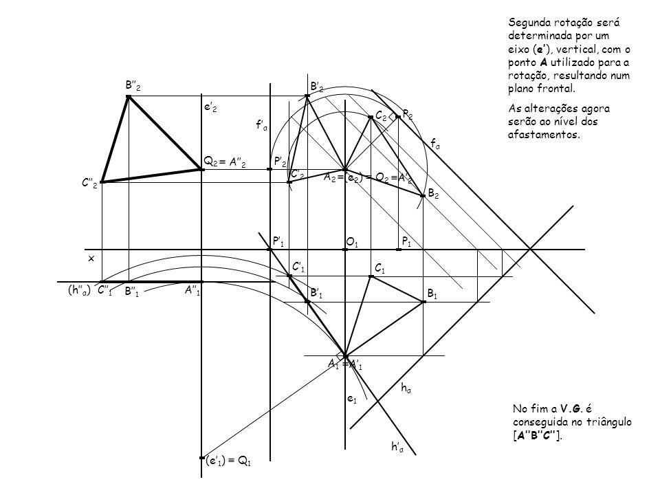 Segunda rotação será determinada por um eixo (e'), vertical, com o ponto A utilizado para a rotação, resultando num plano frontal.