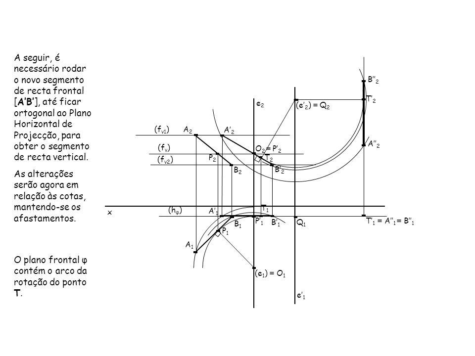 O plano frontal φ contém o arco da rotação do ponto T.