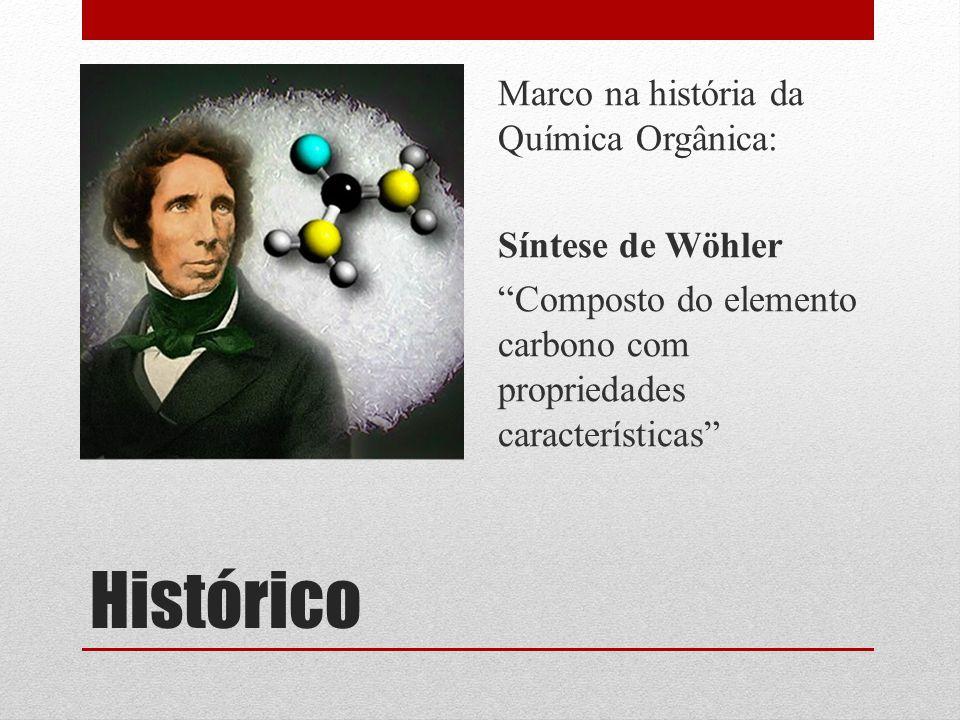 Marco na história da Química Orgânica: Síntese de Wöhler Composto do elemento carbono com propriedades características