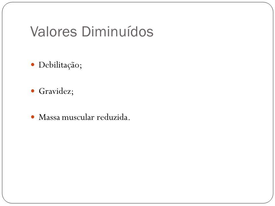 Valores Diminuídos Debilitação; Gravidez; Massa muscular reduzida.