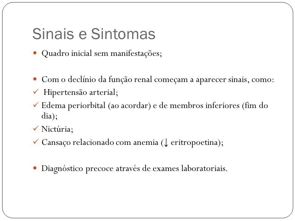 Sinais e Sintomas Quadro inicial sem manifestações;