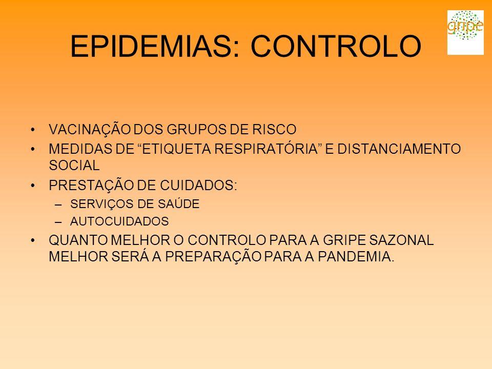 EPIDEMIAS: CONTROLO VACINAÇÃO DOS GRUPOS DE RISCO