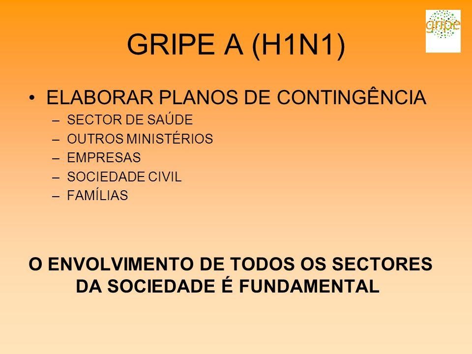 GRIPE A (H1N1) ELABORAR PLANOS DE CONTINGÊNCIA