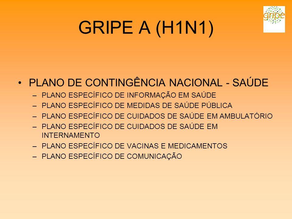 GRIPE A (H1N1) PLANO DE CONTINGÊNCIA NACIONAL - SAÚDE