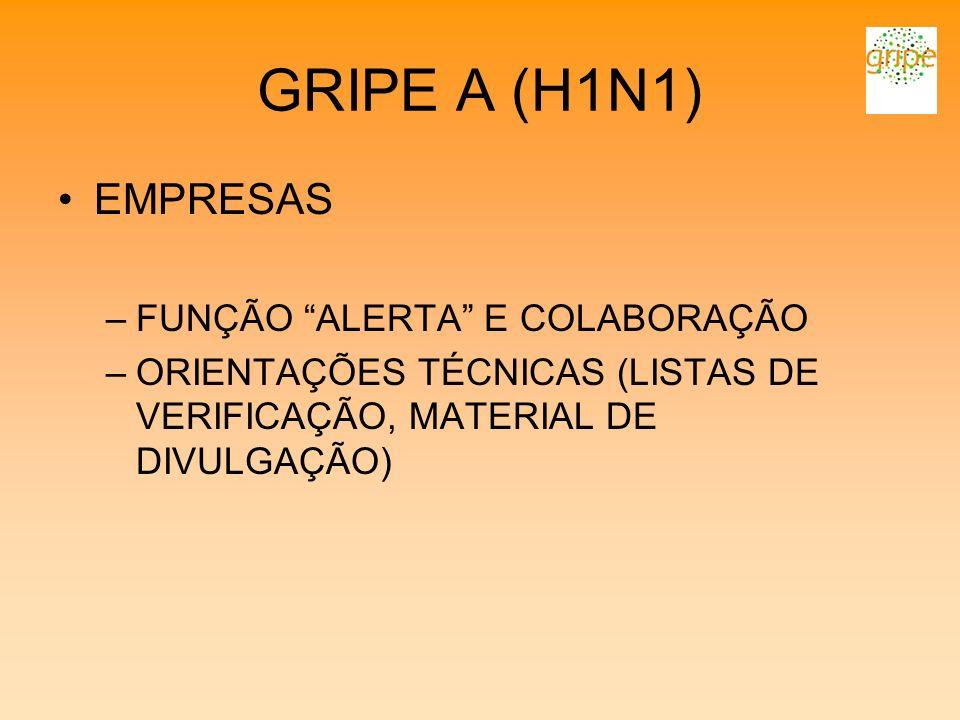 GRIPE A (H1N1) EMPRESAS FUNÇÃO ALERTA E COLABORAÇÃO