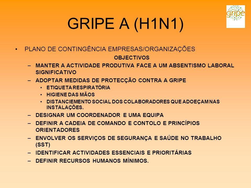 GRIPE A (H1N1) PLANO DE CONTINGÊNCIA EMPRESAS/ORGANIZAÇÕES OBJECTIVOS