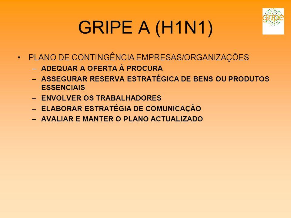 GRIPE A (H1N1) PLANO DE CONTINGÊNCIA EMPRESAS/ORGANIZAÇÕES