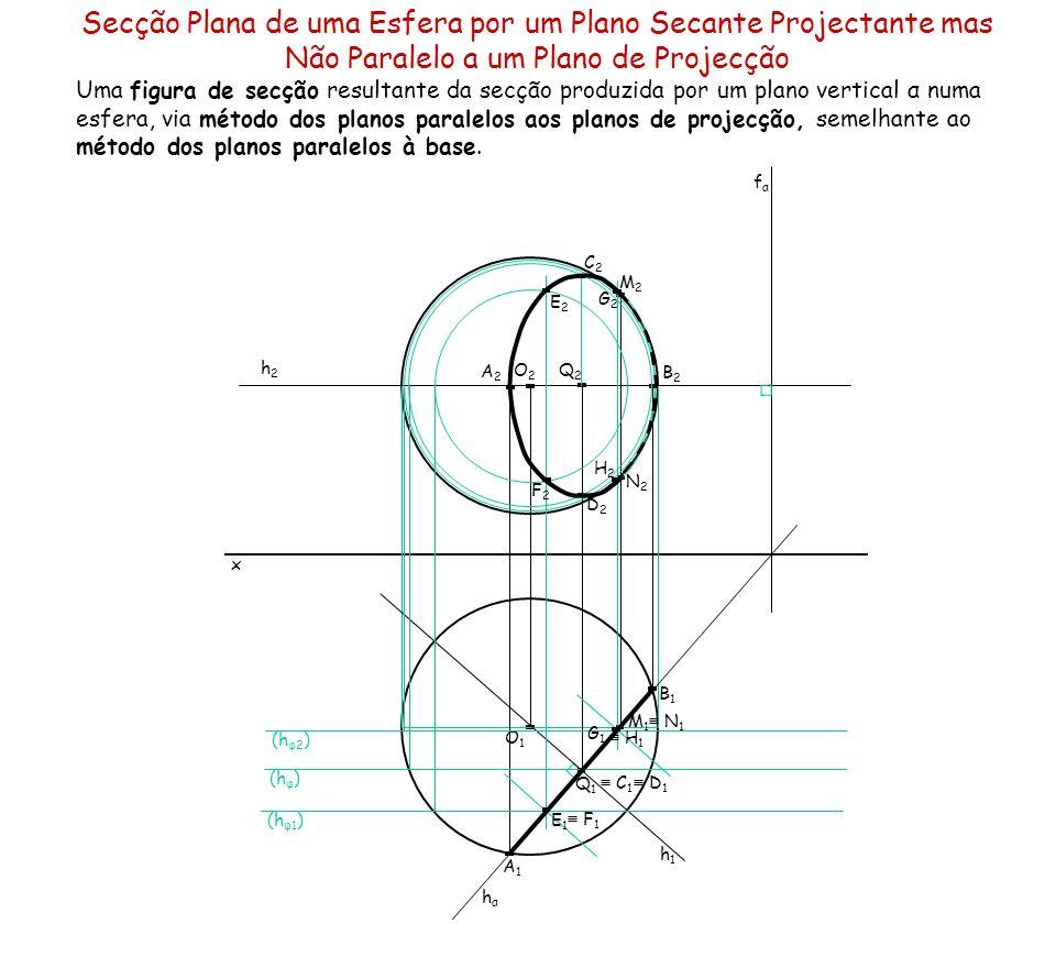 Secção Plana de uma Esfera por um Plano Secante Projectante mas Não Paralelo a um Plano de Projecção