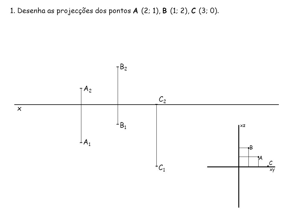 1. Desenha as projecções dos pontos A (2; 1), B (1; 2), C (3; 0).