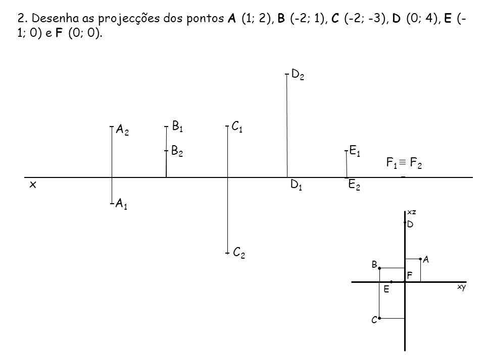 2. Desenha as projecções dos pontos A (1; 2), B (-2; 1), C (-2; -3), D (0; 4), E (-1; 0) e F (0; 0).
