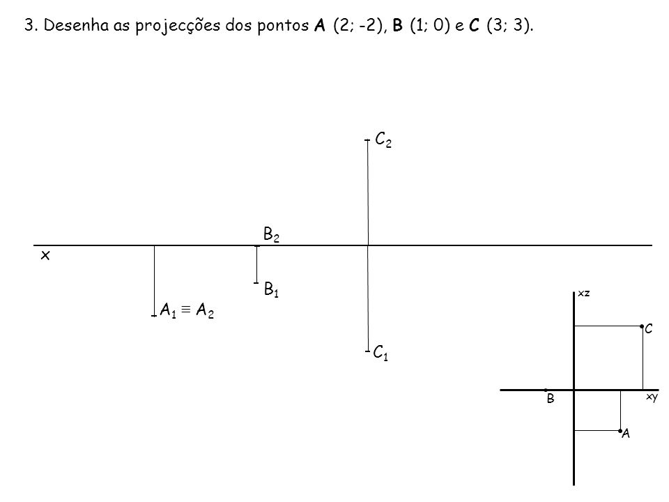 3. Desenha as projecções dos pontos A (2; -2), B (1; 0) e C (3; 3).