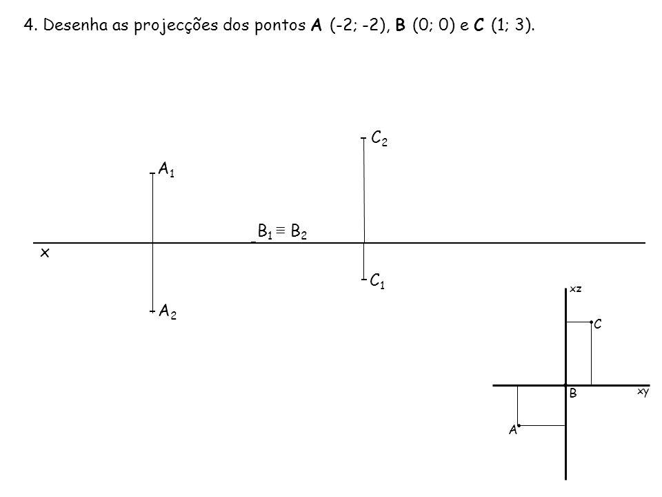 4. Desenha as projecções dos pontos A (-2; -2), B (0; 0) e C (1; 3).