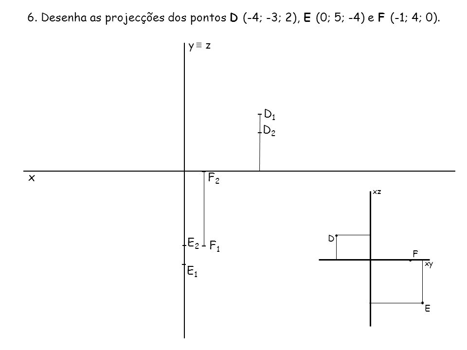6. Desenha as projecções dos pontos D (-4; -3; 2), E (0; 5; -4) e F (-1; 4; 0).