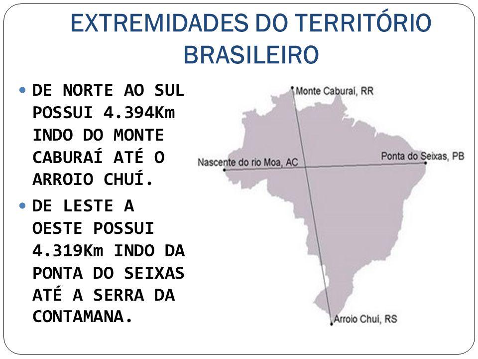 EXTREMIDADES DO TERRITÓRIO BRASILEIRO