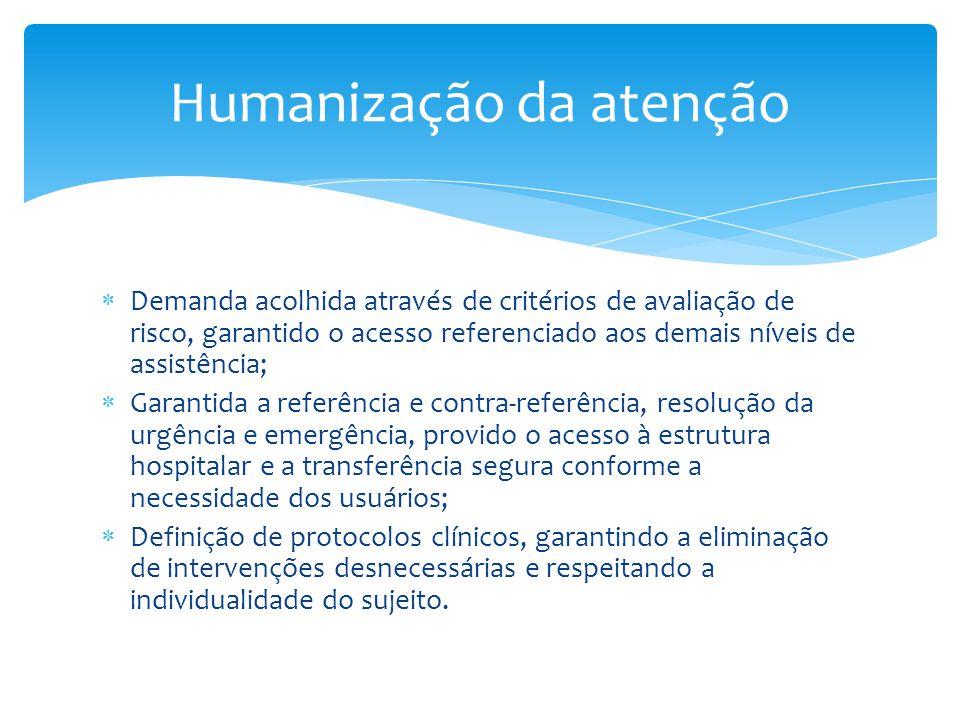 Humanização da atenção