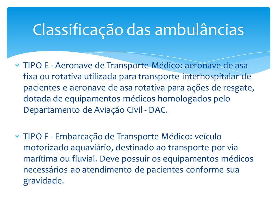 Classificação das ambulâncias