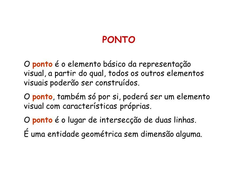 PONTO O ponto é o elemento básico da representação visual, a partir do qual, todos os outros elementos visuais poderão ser construídos.