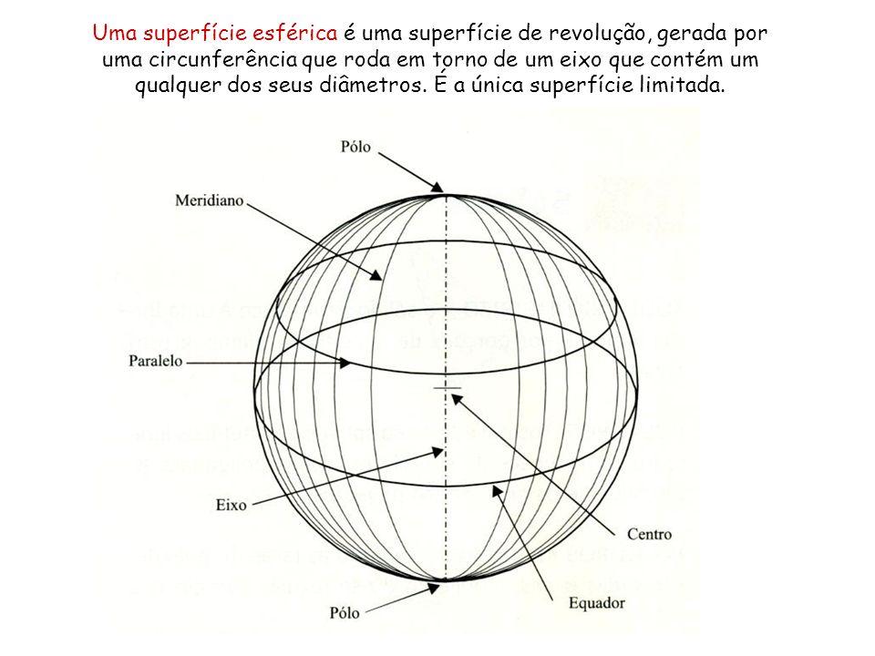 Uma superfície esférica é uma superfície de revolução, gerada por uma circunferência que roda em torno de um eixo que contém um qualquer dos seus diâmetros.