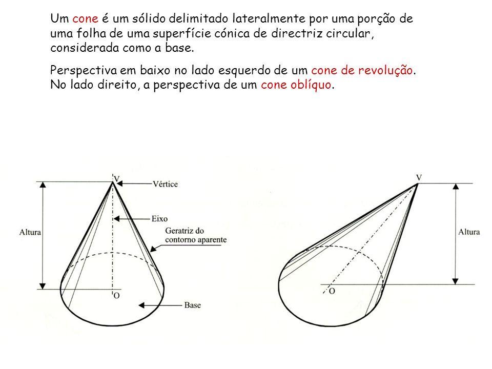 Um cone é um sólido delimitado lateralmente por uma porção de uma folha de uma superfície cónica de directriz circular, considerada como a base.