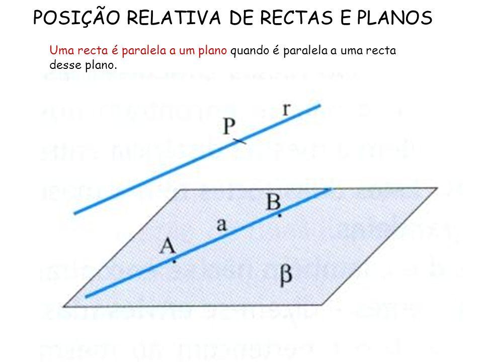 POSIÇÃO RELATIVA DE RECTAS E PLANOS