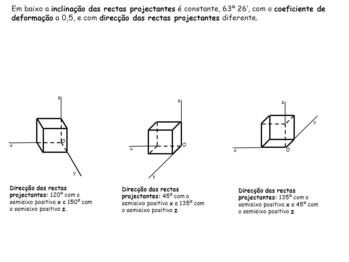 Em baixo a inclinação das rectas projectantes é constante, 63º 26', com o coeficiente de deformação a 0,5, e com direcção das rectas projectantes diferente.