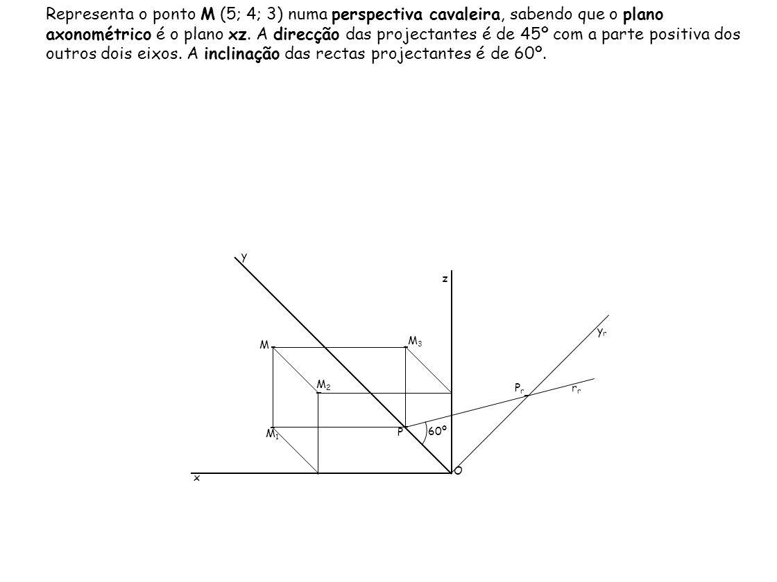 Representa o ponto M (5; 4; 3) numa perspectiva cavaleira, sabendo que o plano axonométrico é o plano xz. A direcção das projectantes é de 45º com a parte positiva dos outros dois eixos. A inclinação das rectas projectantes é de 60º.