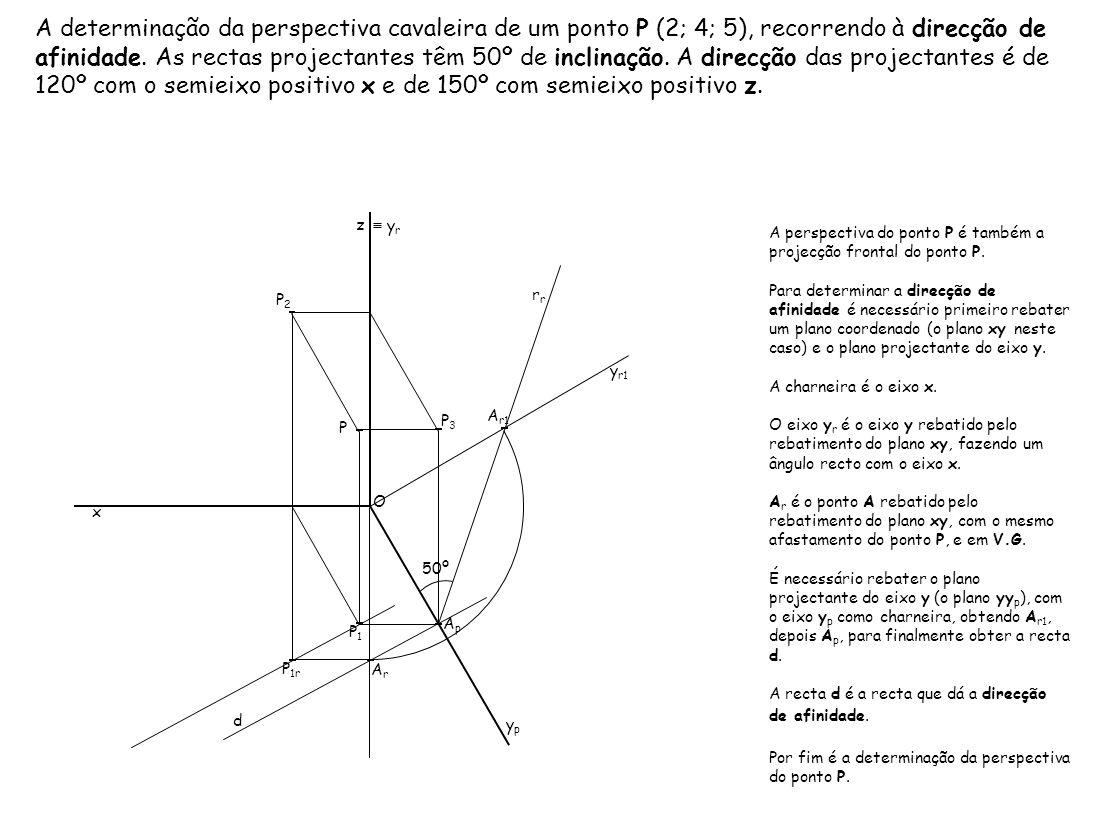 A determinação da perspectiva cavaleira de um ponto P (2; 4; 5), recorrendo à direcção de afinidade. As rectas projectantes têm 50º de inclinação. A direcção das projectantes é de 120º com o semieixo positivo x e de 150º com semieixo positivo z.