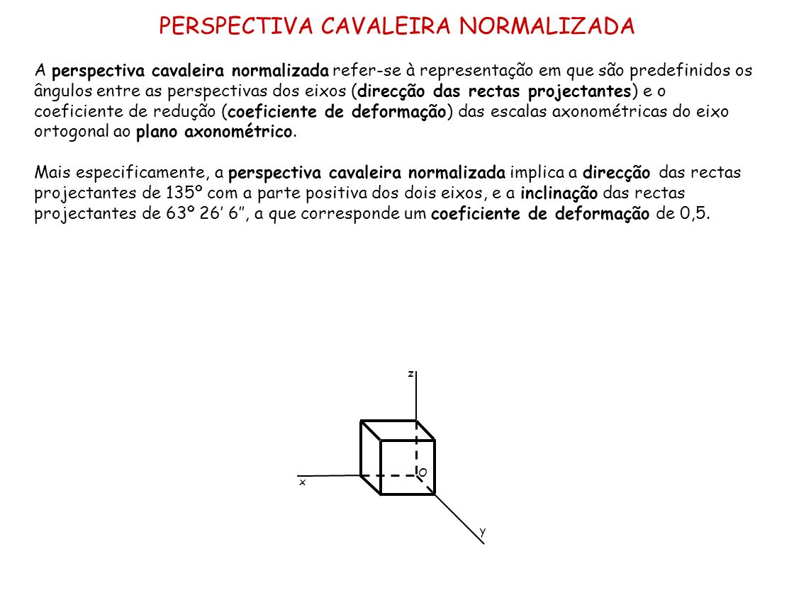 PERSPECTIVA CAVALEIRA NORMALIZADA