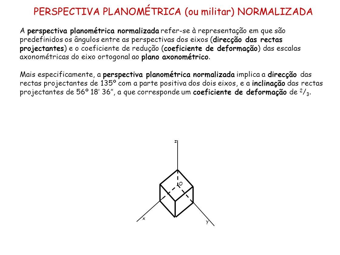PERSPECTIVA PLANOMÉTRICA (ou militar) NORMALIZADA
