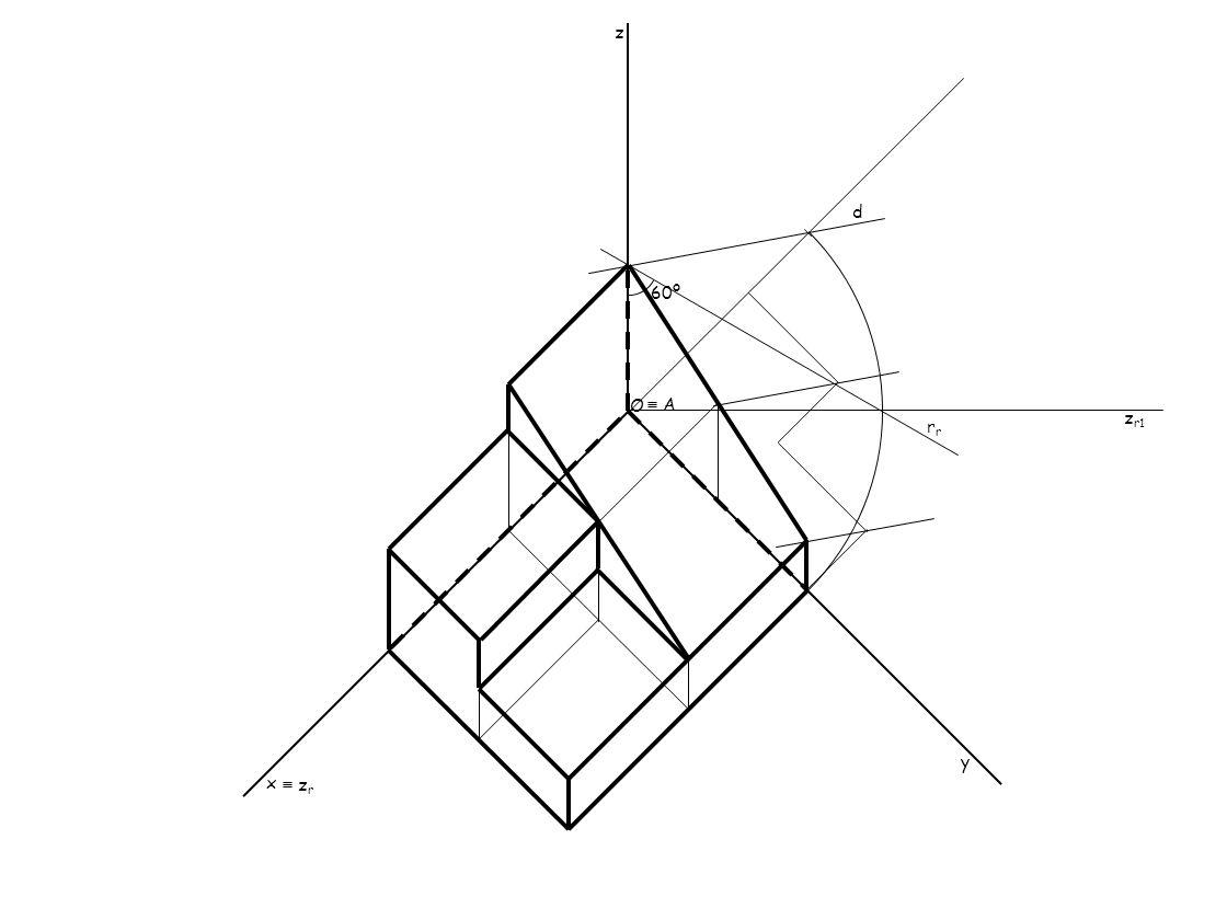 x y z O d 60º ≡ A zr1 rr ≡ zr
