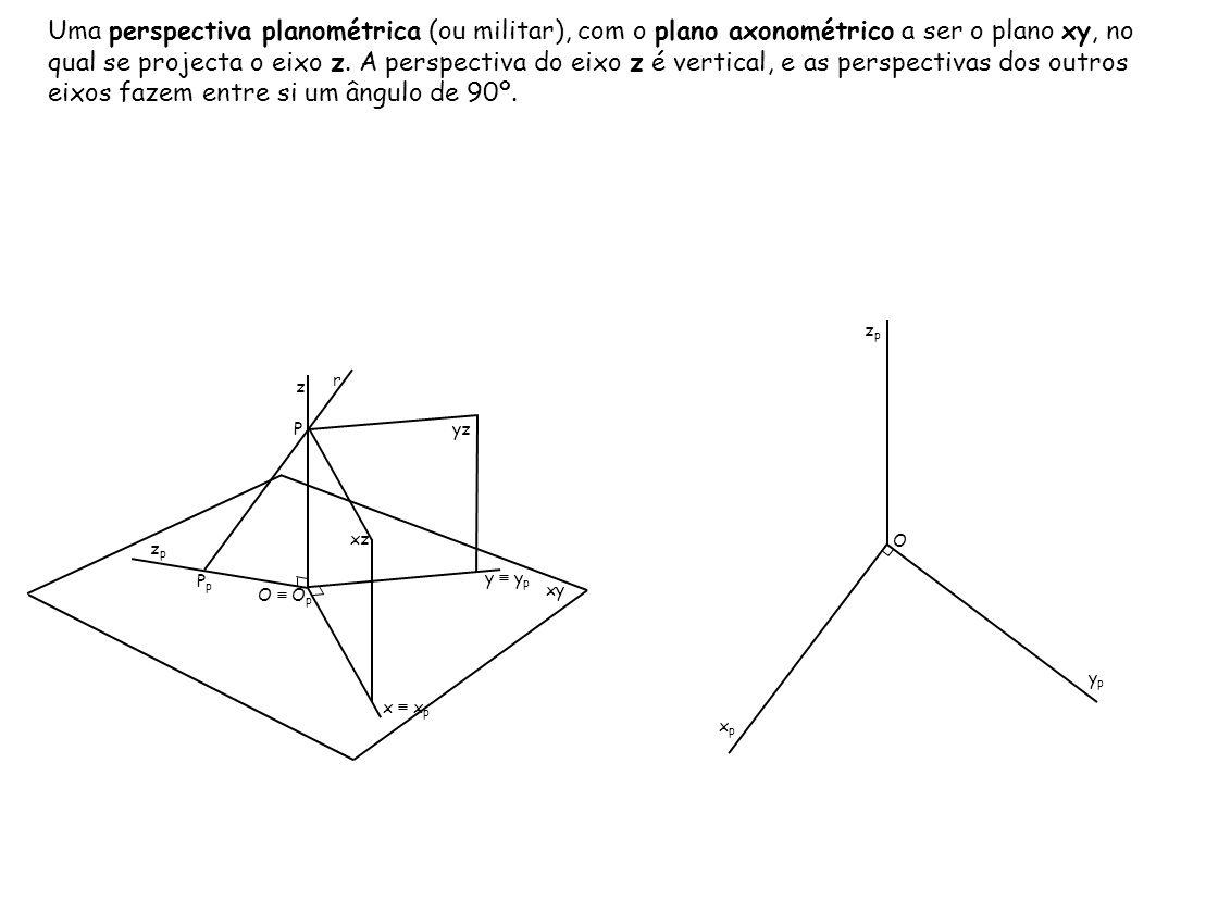 Uma perspectiva planométrica (ou militar), com o plano axonométrico a ser o plano xy, no qual se projecta o eixo z. A perspectiva do eixo z é vertical, e as perspectivas dos outros eixos fazem entre si um ângulo de 90º.