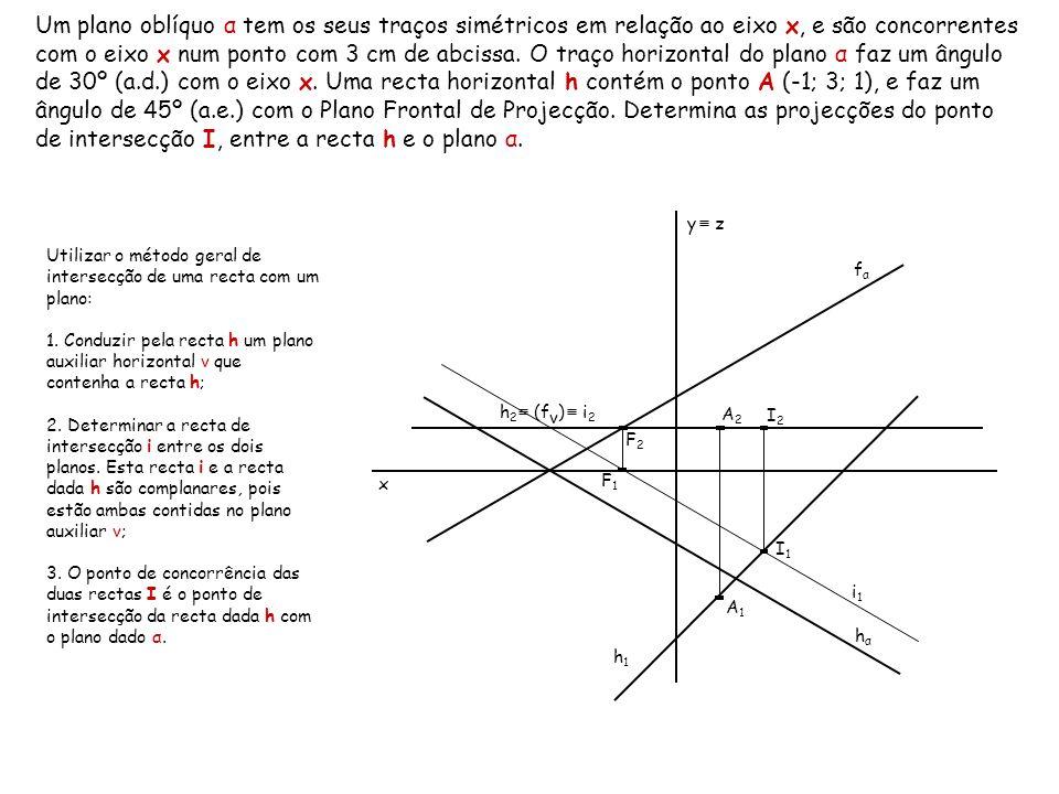 Um plano oblíquo α tem os seus traços simétricos em relação ao eixo x, e são concorrentes com o eixo x num ponto com 3 cm de abcissa. O traço horizontal do plano α faz um ângulo de 30º (a.d.) com o eixo x. Uma recta horizontal h contém o ponto A (-1; 3; 1), e faz um ângulo de 45º (a.e.) com o Plano Frontal de Projecção. Determina as projecções do ponto de intersecção I, entre a recta h e o plano α.