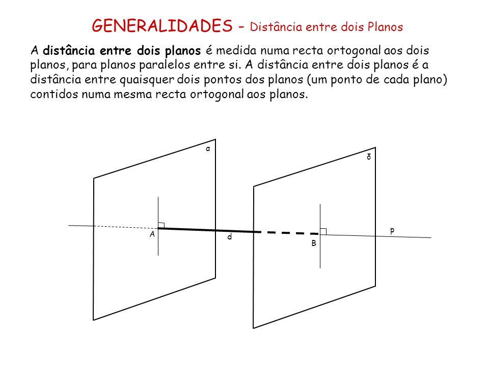 GENERALIDADES - Distância entre dois Planos