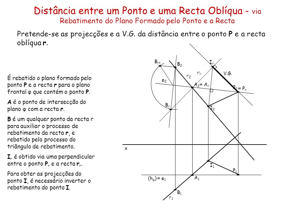 Distância entre um Ponto e uma Recta Oblíqua - via Rebatimento do Plano Formado pelo Ponto e a Recta