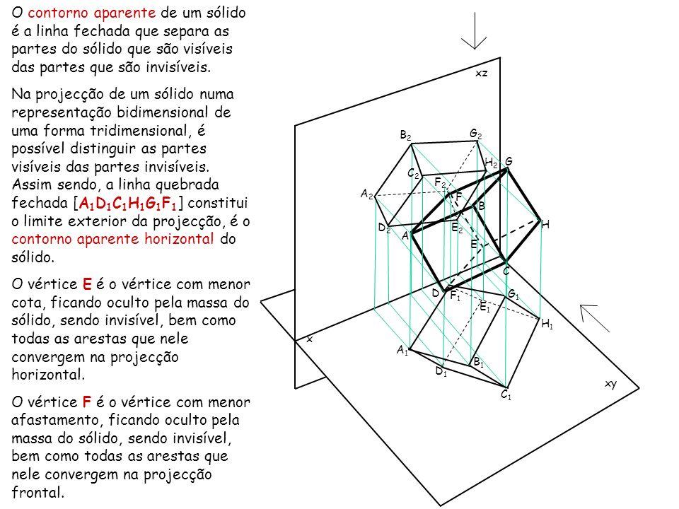 O contorno aparente de um sólido é a linha fechada que separa as partes do sólido que são visíveis das partes que são invisíveis.