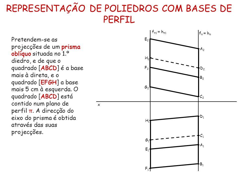REPRESENTAÇÃO DE POLIEDROS COM BASES DE PERFIL
