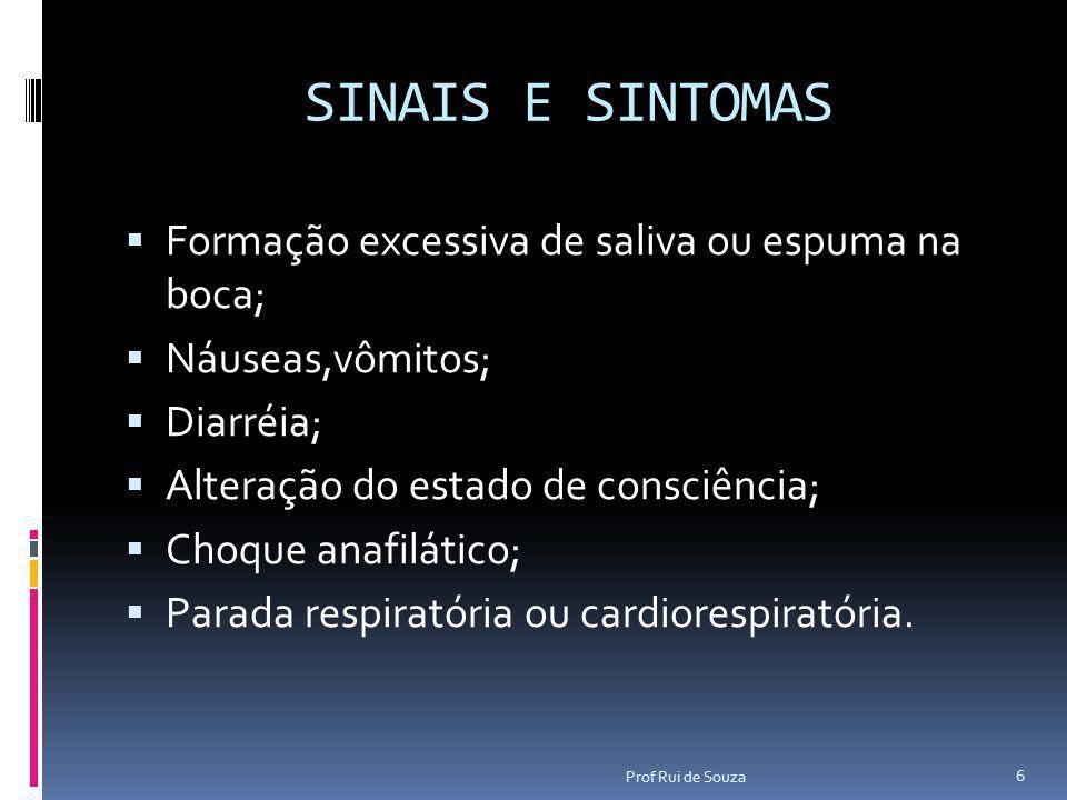 SINAIS E SINTOMAS Formação excessiva de saliva ou espuma na boca;