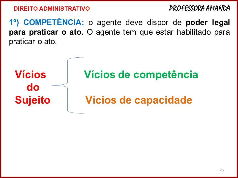 Vícios Vícios de competência do Sujeito Vícios de capacidade