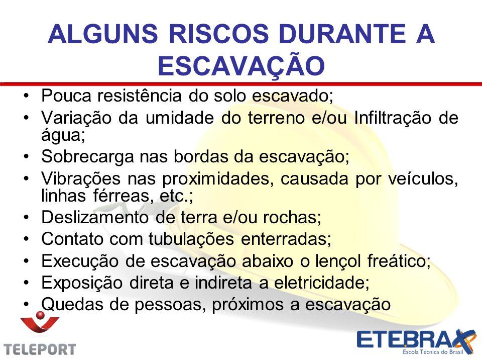 ALGUNS RISCOS DURANTE A ESCAVAÇÃO