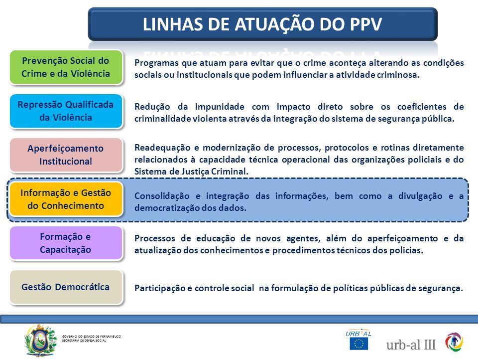 LINHAS DE ATUAÇÃO DO PPV