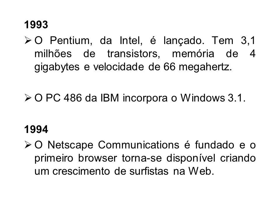 1993O Pentium, da Intel, é lançado. Tem 3,1 milhões de transistors, memória de 4 gigabytes e velocidade de 66 megahertz.