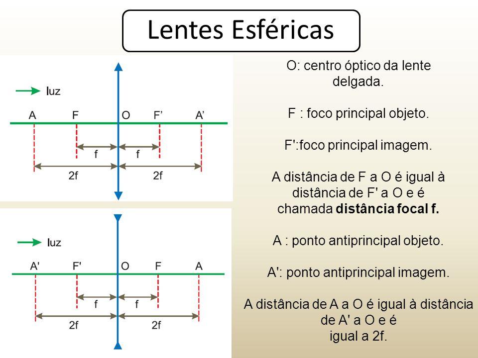 Lentes Esféricas O: centro óptico da lente delgada.
