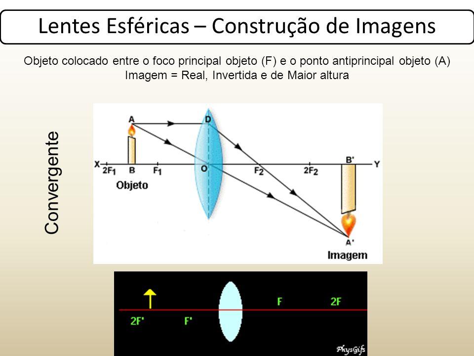 Lentes Esféricas – Construção de Imagens