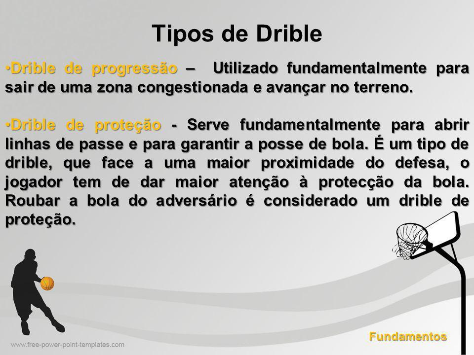 Tipos de Drible Drible de progressão – Utilizado fundamentalmente para sair de uma zona congestionada e avançar no terreno.
