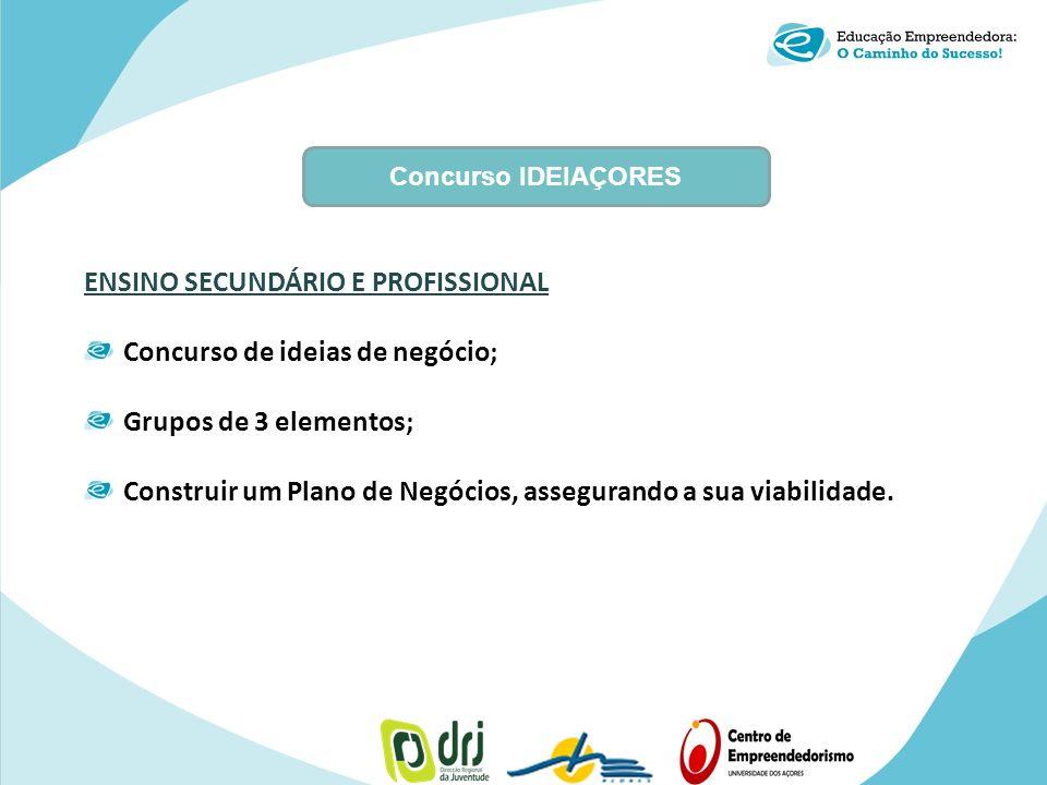 ENSINO SECUNDÁRIO E PROFISSIONAL Concurso de ideias de negócio;