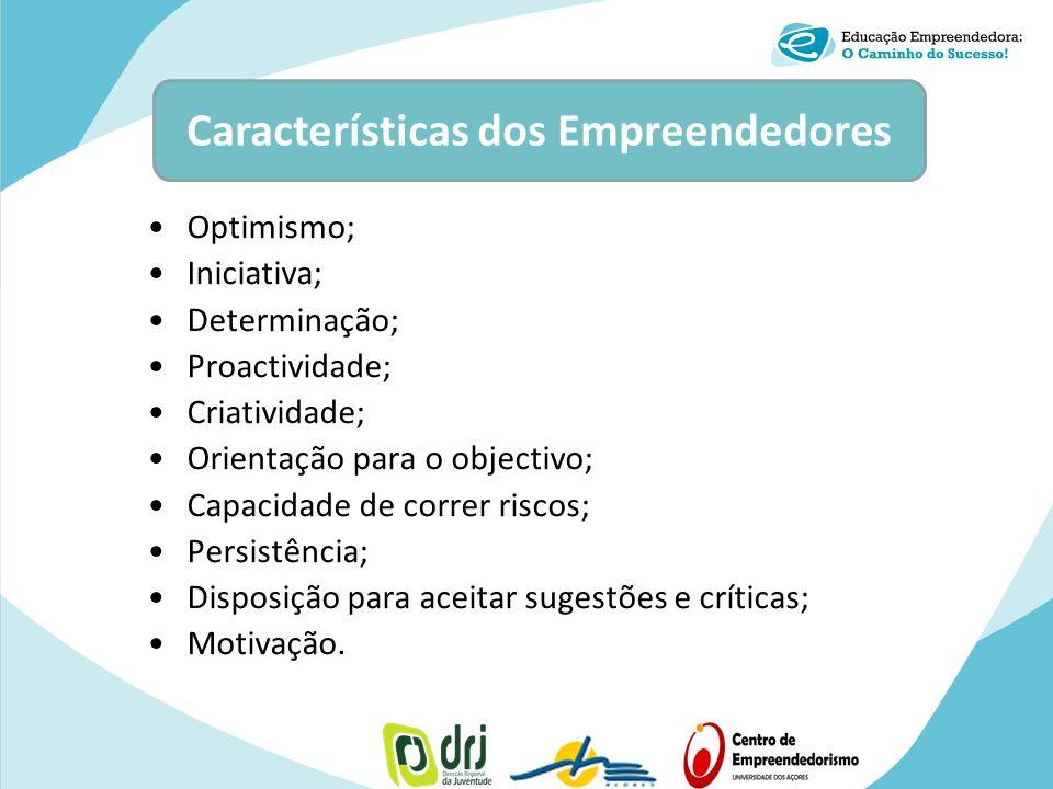 Características dos Empreendedores