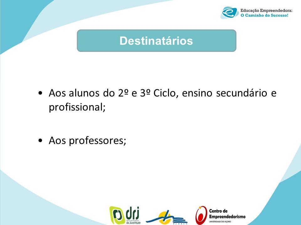 Destinatários Aos alunos do 2º e 3º Ciclo, ensino secundário e profissional; Aos professores;